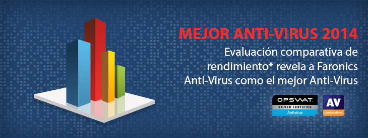 Anti-Virus Slide Mockup