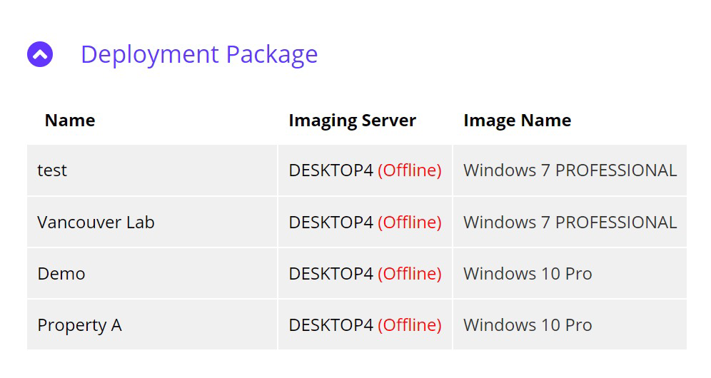 Deployment Packages