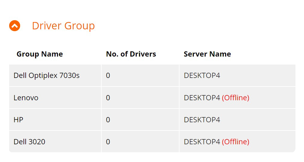 Driver Groups