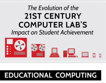 Education technology then and now [INFOGRAPHIC]
