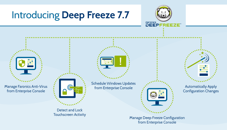 deep freeze full version windows 7 free