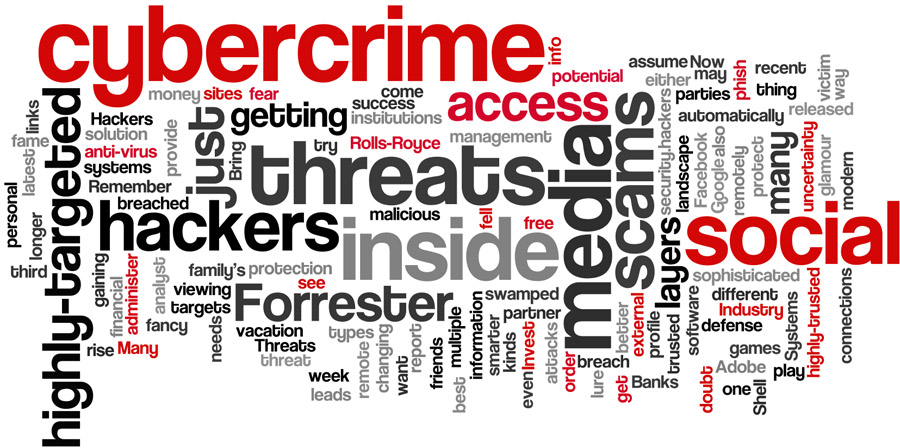 Forrester Releases New Threat Landscape
