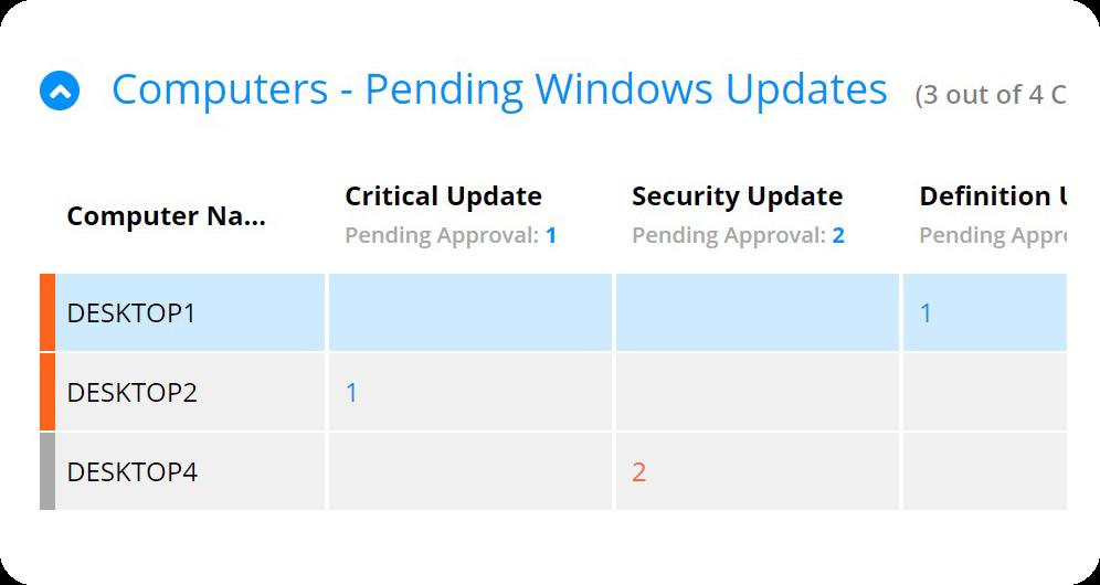 Install Missing Windows Updates