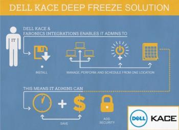 Guest Post: Dell KACE Deep Freeze Solution