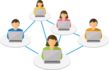 Key Functions of Faronics' solutions as a Library Management Software