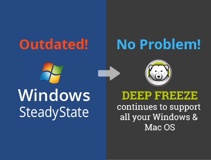 Microsoft SteadyState, Outdated?<Br/>No Problem!