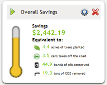 Faronics Power Save Dashboard is now available