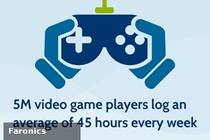 Gamification: A successful way to educate
