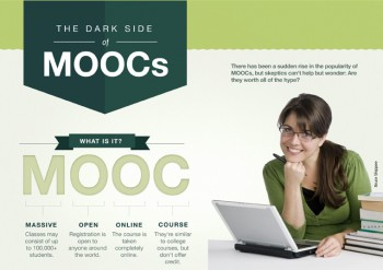 Are MOOCs Sustainable? [INFOGRAPHIC]