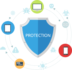 Guaranteed protection from zero day threats, ransomware and other security threats