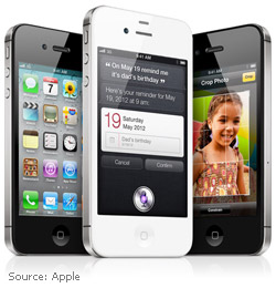 It Looks Like A 4, And Acts Like A 4, But It's An iPhone 4S