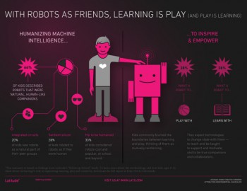 Are Robots Replacing Teachers and Parents?