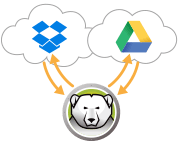 All Your User Data in the Cloud